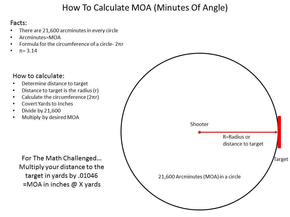 Trigonometry calculator.