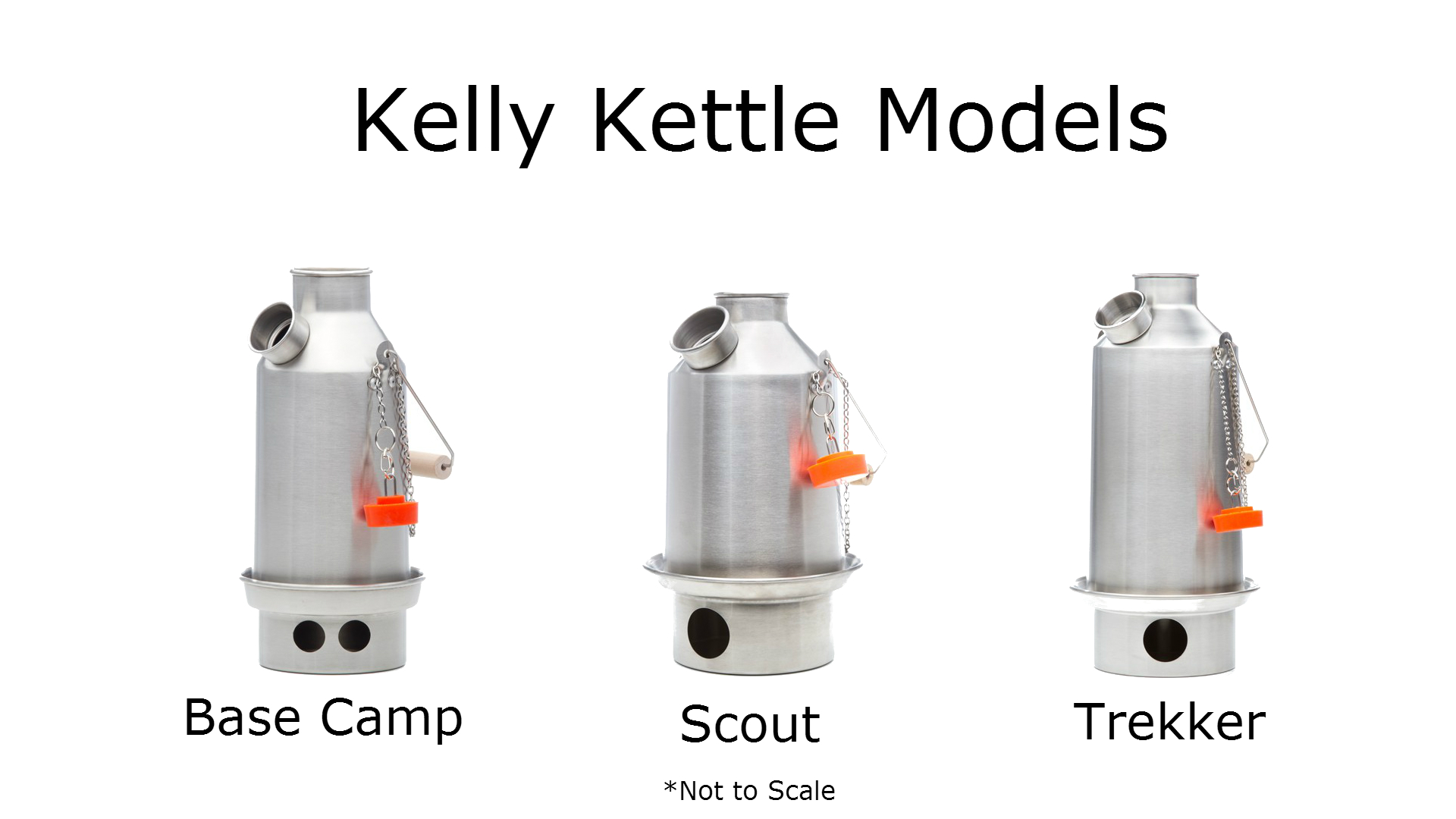 Kelly Kettle Camp Kettle/Stove- Never Run Out of Fuel Again ...