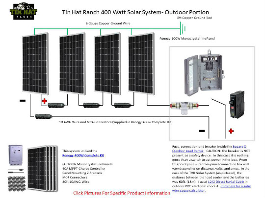Sneak Peek Thr Renogy 400 Watt Solar System Schematic